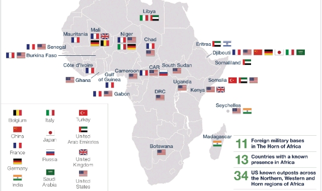 Foreign military presence in Africa